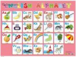 English Alphabet / Английский алфавит. Плакат