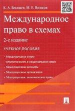 Международное право в схемах.Уч.пос.-2-е изд